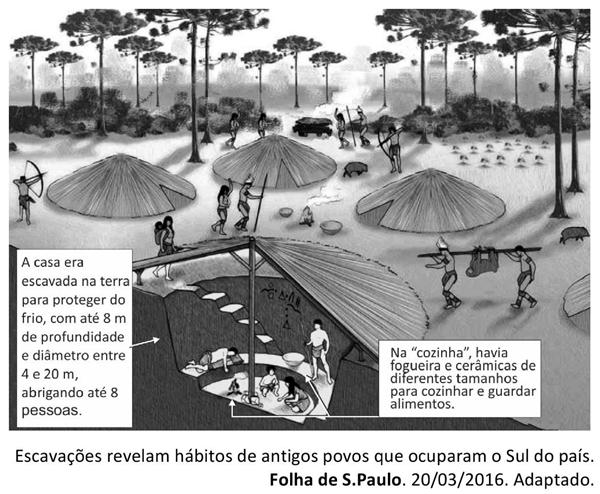 A figura exemplifica o comportamento de povos indígenas que viveram no Brasil há 1.000 anos