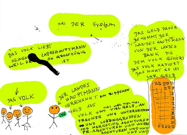 Dr. Kristian Stuhl 2012,  Hai der System, Das Klo spült alles fort, A4