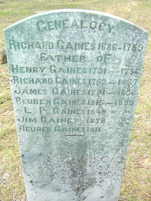Back of tombstone of Richard Gaines Laurens Co, SC https://jollettetc.blogspot.com
