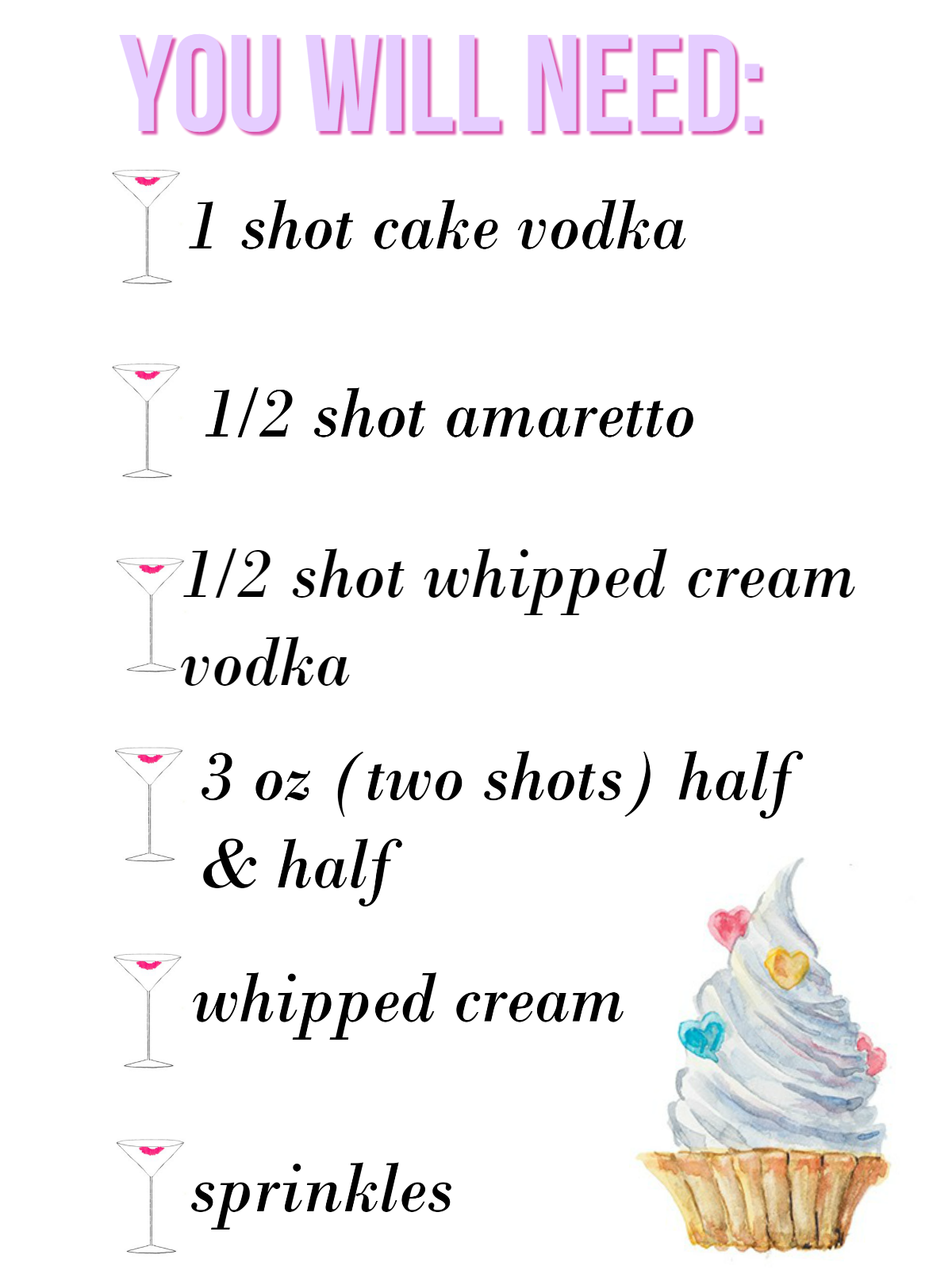 Brilliant 100 What To Mix Birthday Cake Vodka With All Recipes Pearl Funny Birthday Cards Online Inifofree Goldxyz