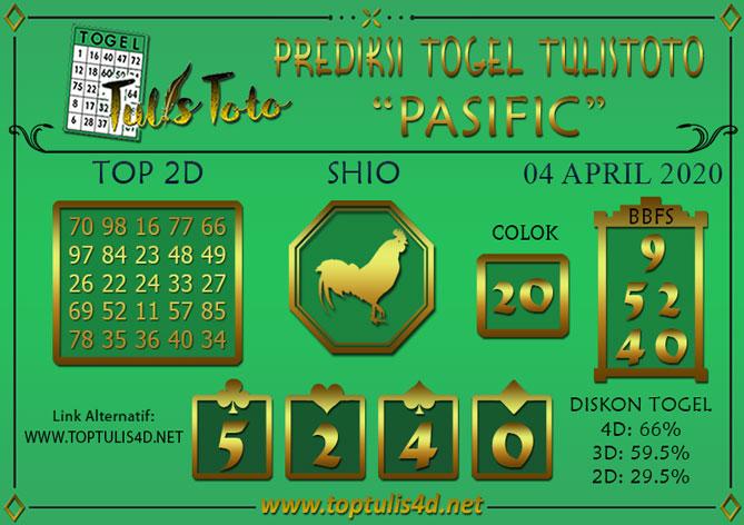 Prediksi Togel PASIFIC TULISTOTO 04 APRIL 2020