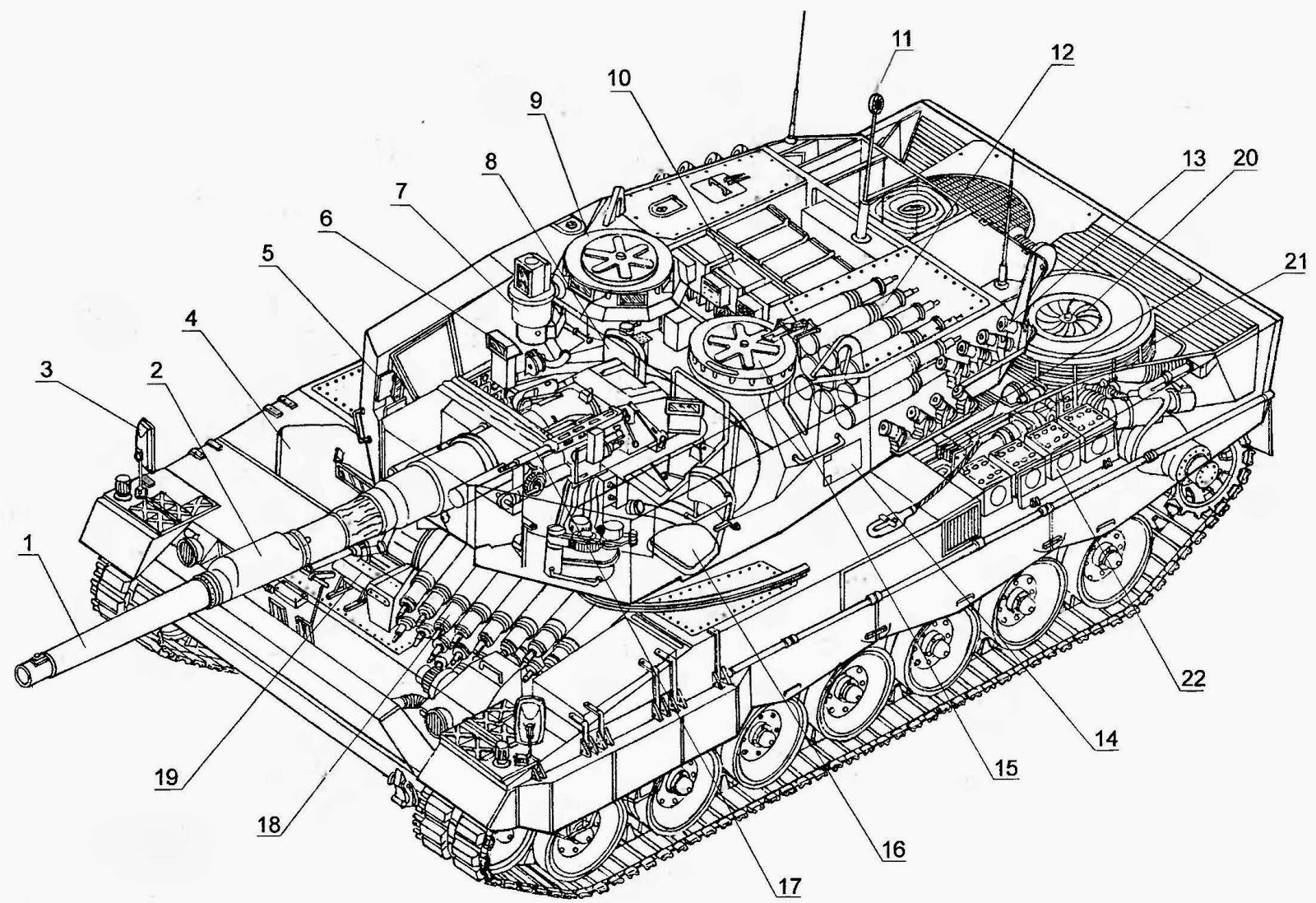 Tanks Dlc Feedback