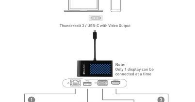 Mobile as well Macbook Thunderbolt 3 Dongles likewise Apple Imac Opening Tool Nylon Wheel With 5 Blades likewise Mppt75 05 10 100 15 Catalogue furthermore Pcsupplyonline. on apple dongle