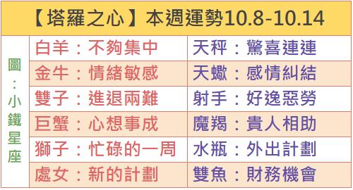 【塔羅之心】12星座本週運勢2018.10.8-10.14