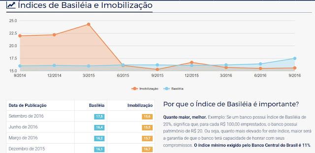 http://bancodata.com.br/relatorio/bb/