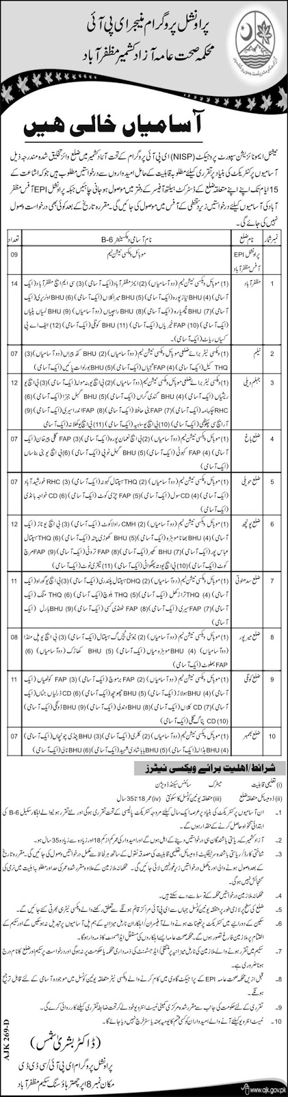Health Department Azad Jammu And Kashmir Muzaffarabad Jobs 20 April 2017