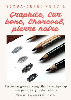 jenis pensil graphite untuk menggambar