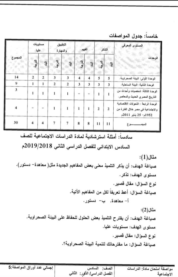 مواصفات الورقة الامتحانية لجميع المواد (ابتدائى - اعدادى - ثانوى) ترم ثانى 2019  FB_IMG_1554502694079