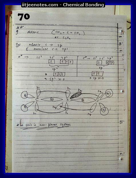 Chemical-Bonding Notes cbse22