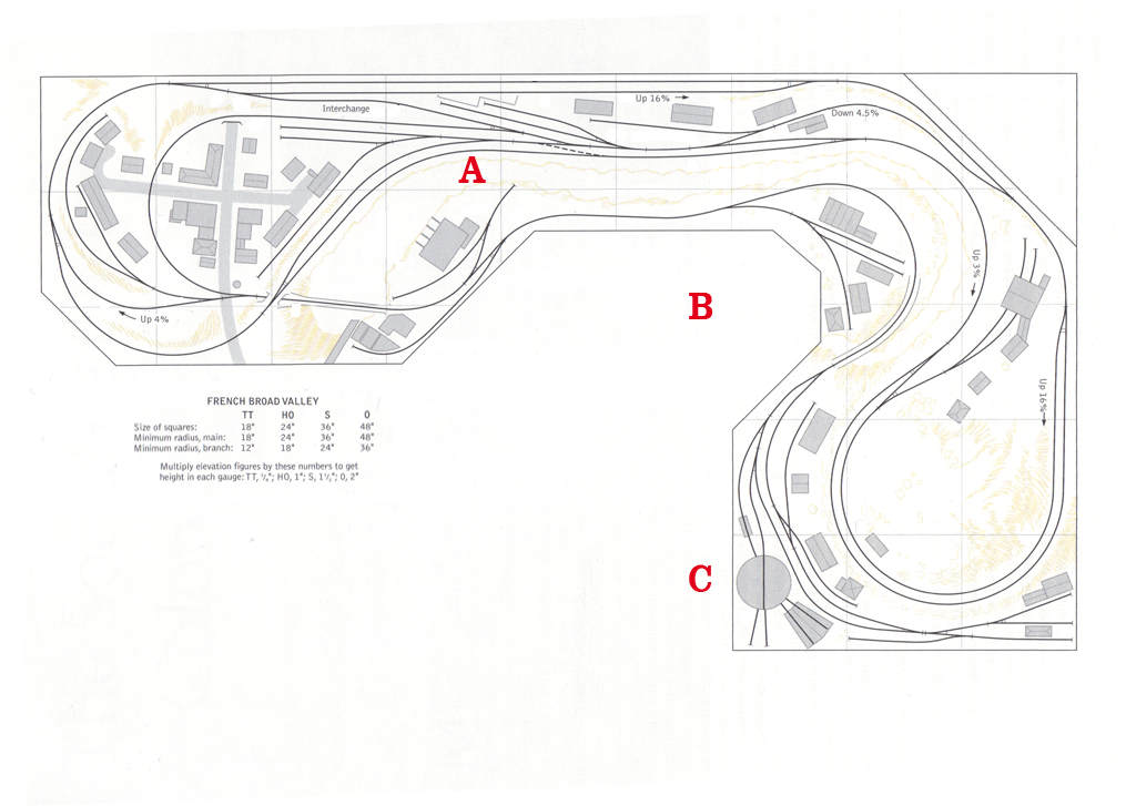 track plan ideas gallery