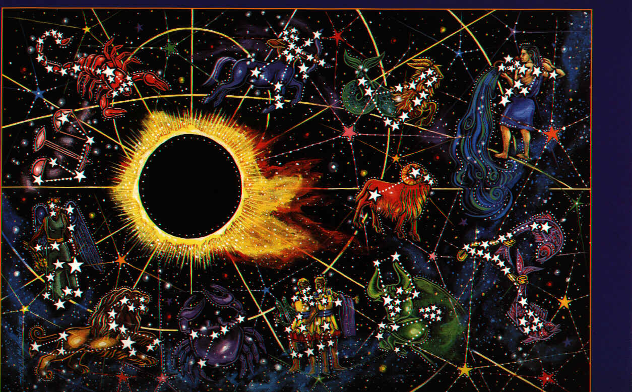 shia islam and astrology