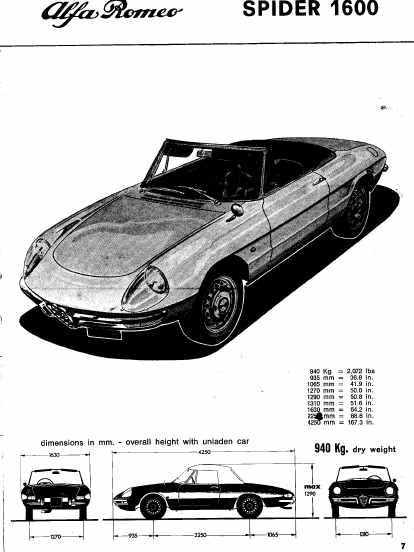 AUTOMOBILISSMOSRBIJA: 1966-1994 ALFA ROMEO SPIDER