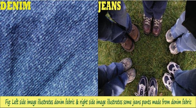 Difference between denim and jeans