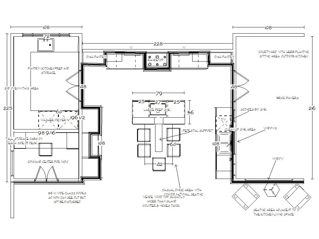 Kitchen Plans and Designs Exlusive Sets Solution - Home Cheap Solution