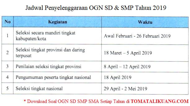 Jadwal Penyelenggaraan OGN Guru SD SMP 2019; tomatalikuang.com