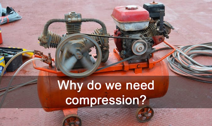 What is a compressor? Why do we need compression?