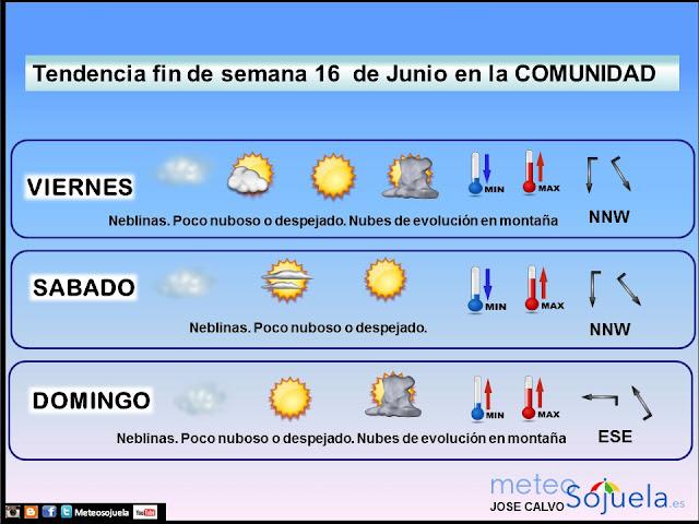 prediccion prevision tiempo larioja josecalvo meteosojuela