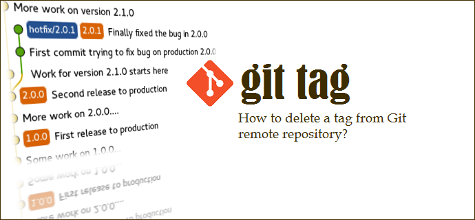 How to delete a tag from Git remote repository? (www.kunal-chowdhury.com)