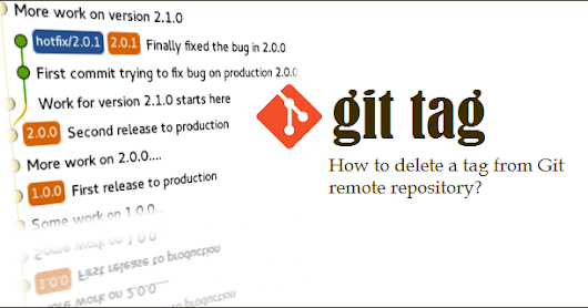 How to delete a tag from Git remote repository?