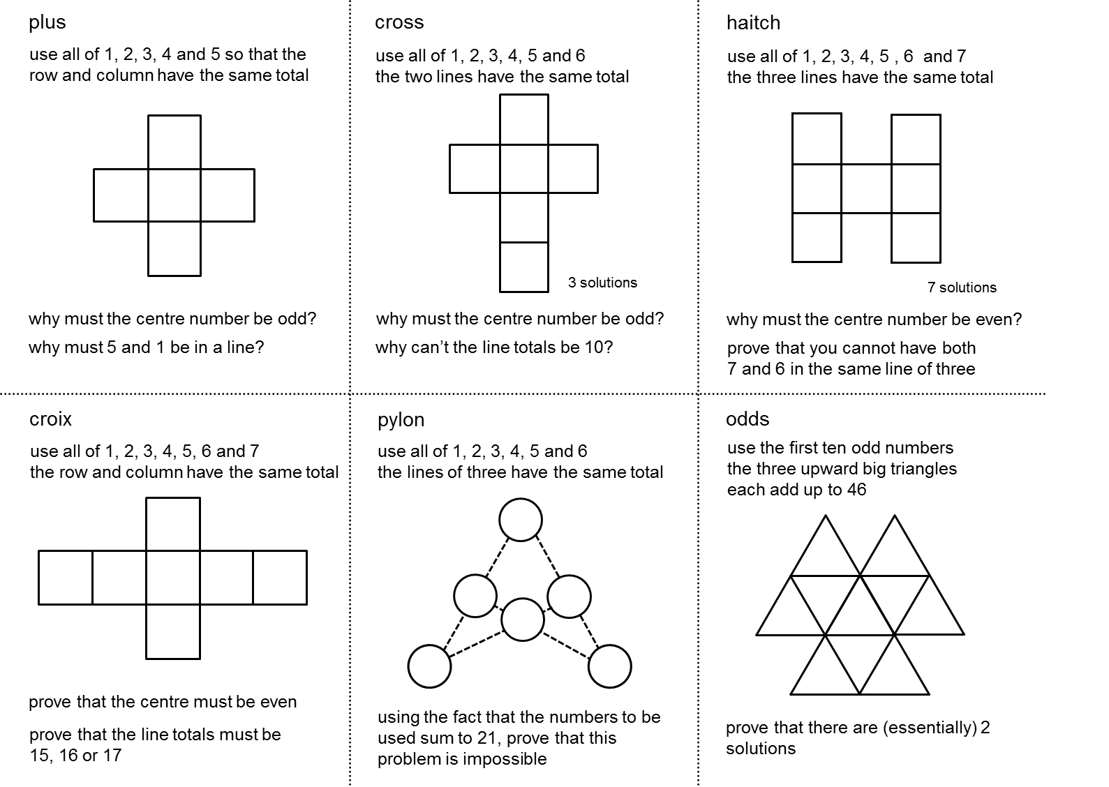 Arithmetic Sequence Worksheets For Middle School ...