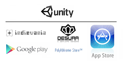 Unity-developed Cyka