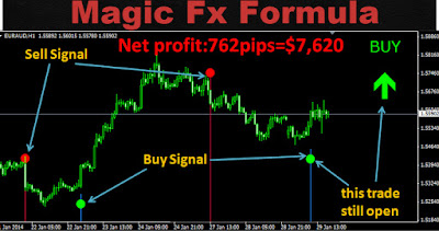 Forex trading business philippines
