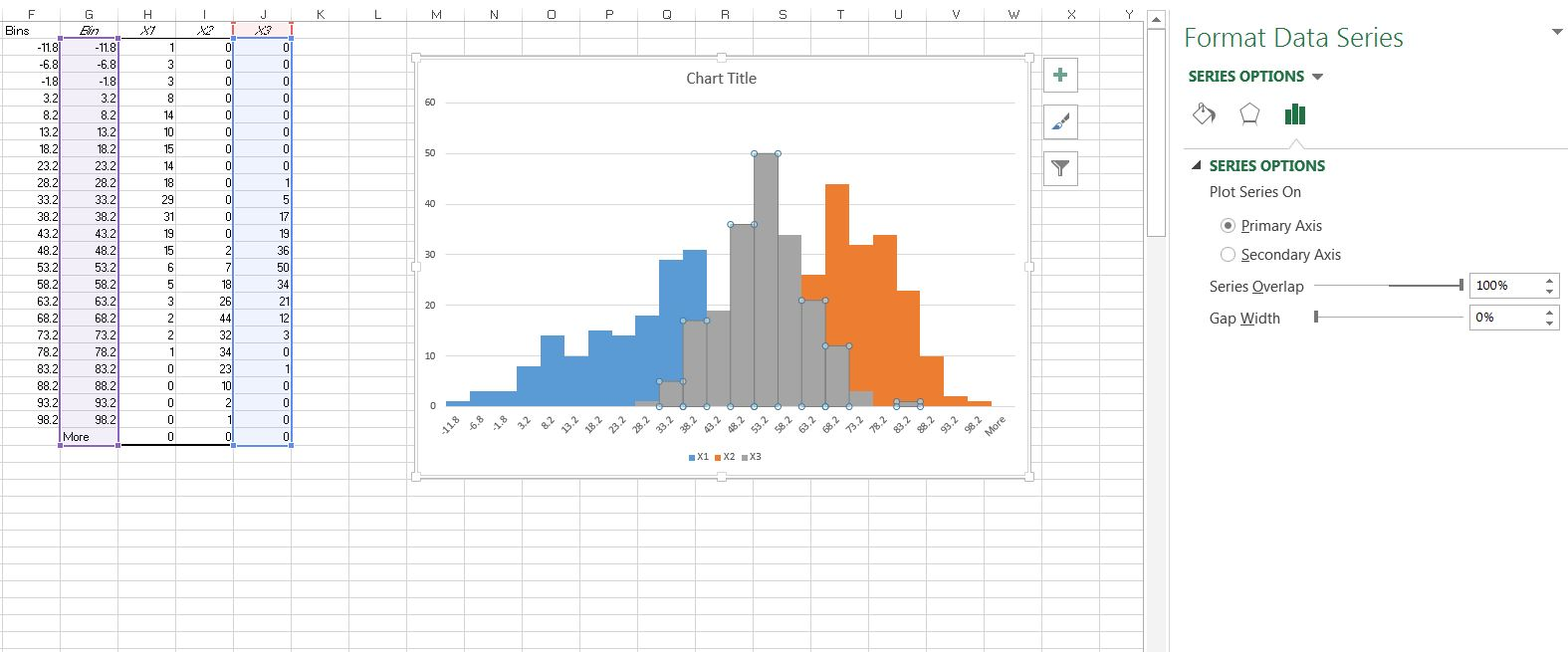 Advanced Graphs Using Excel : Multiple histograms: Overlayed or Back to Back