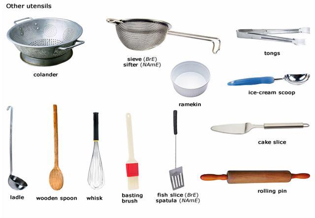 Terjemahan Inggris Indonesia Berhubungan Dengan Perabotan Dapur Ke 2 Kitchen Utensils