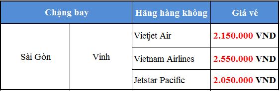 Giá vé máy bay tết Sài Gòn Vinh