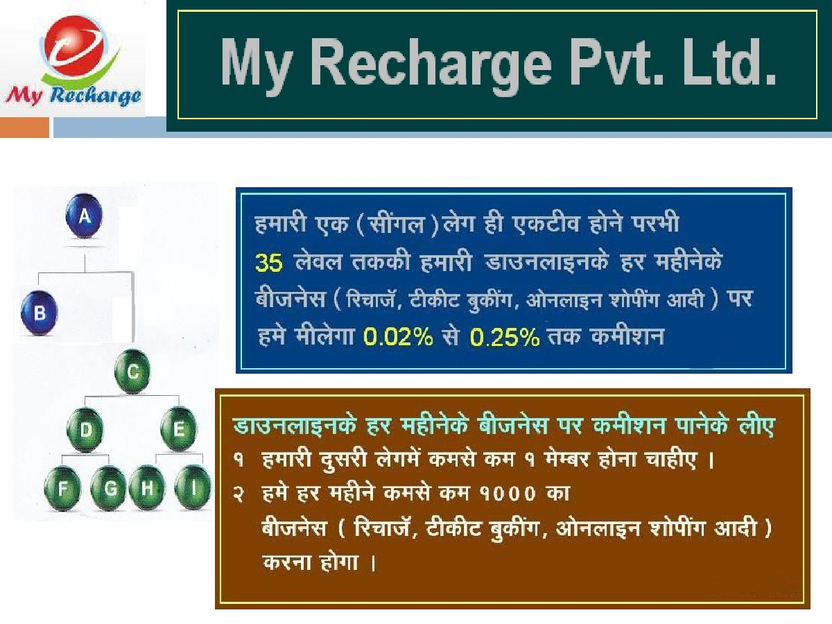 My Recharge: My Recharge Power Point Presentation