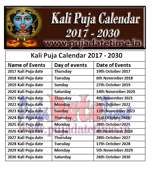 Download Maa Kali Puja Calendar 2017 to 2030
