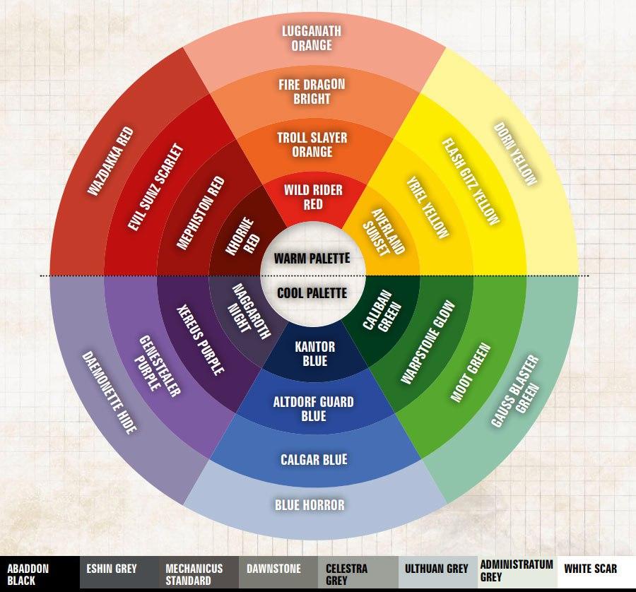 El descanso del escriba rueda de color con los tonos de - Rueda de colores ...