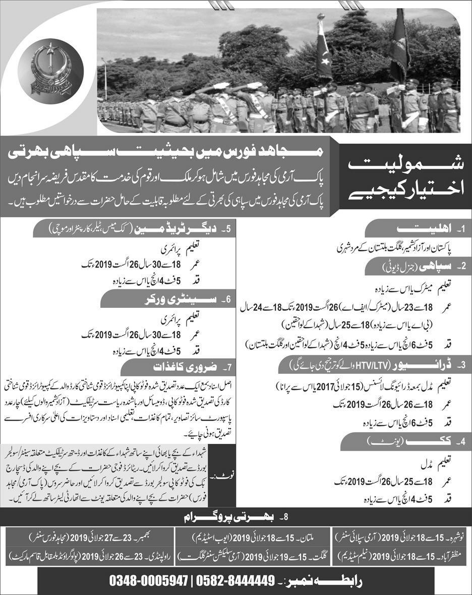 Latest Pakistan Army Jobs 2019