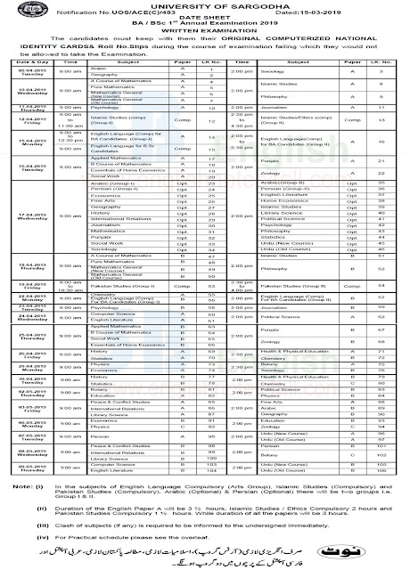 university of sargodha ba bsc 2019 exams date sheet