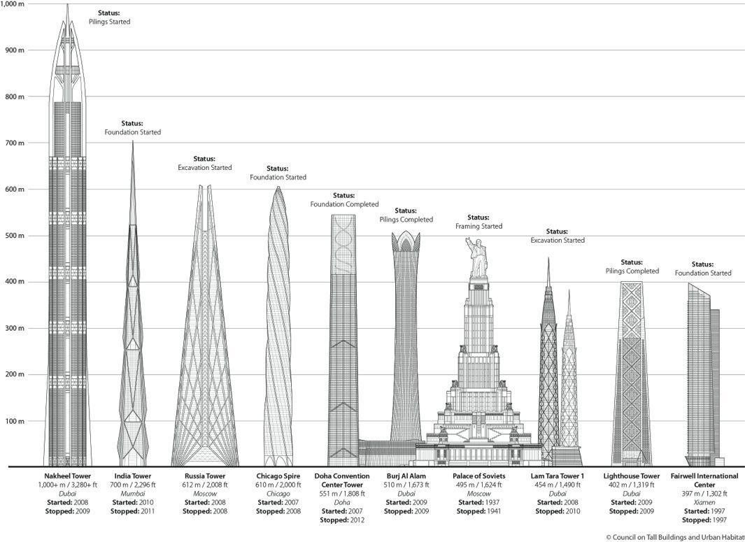 Lets Soar With Eagles Bucket List Dubai Burj Khalifa