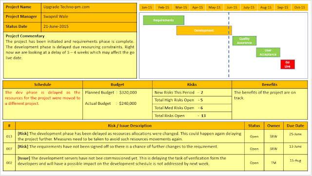 Project Status Report Template PPT Free Download