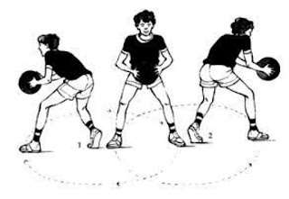http://topteknikdasarpermainanbolabasket.blogspot.co.id/2017/05/fungsi-tujuan-gerakan-teknik-pivot-dalam-bola-basket.html