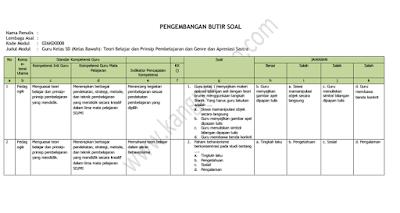 Download Kisi-Kisi Modul Kelas A Pedagogik dan Profesional Kelas Bawah GP 2016