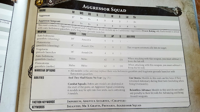 8th edition codex space marine review aggressors how to play aggressor primaris guide