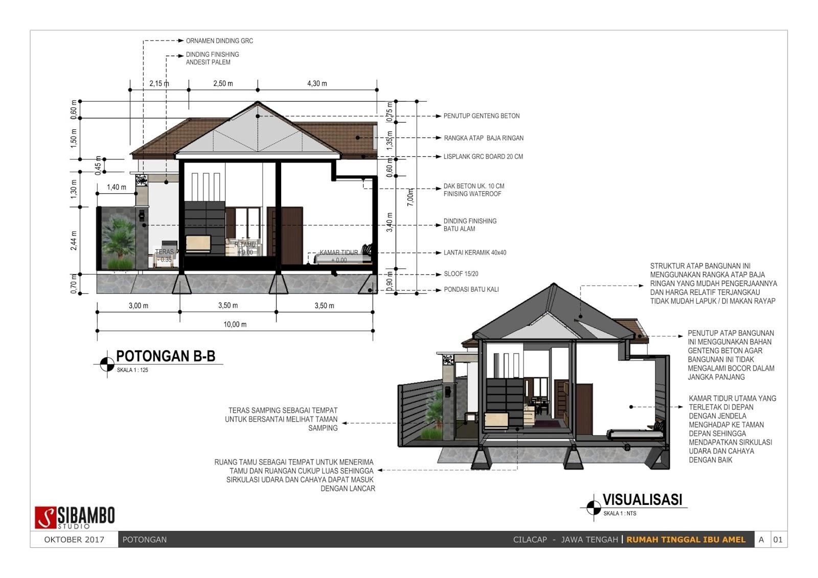 Gambar Desain Rumah Minimalis 10 X 10 | Wallpaper Dinding