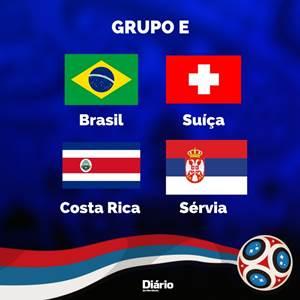 Resultado de imagem para brasil, servia, suiça e costa rica