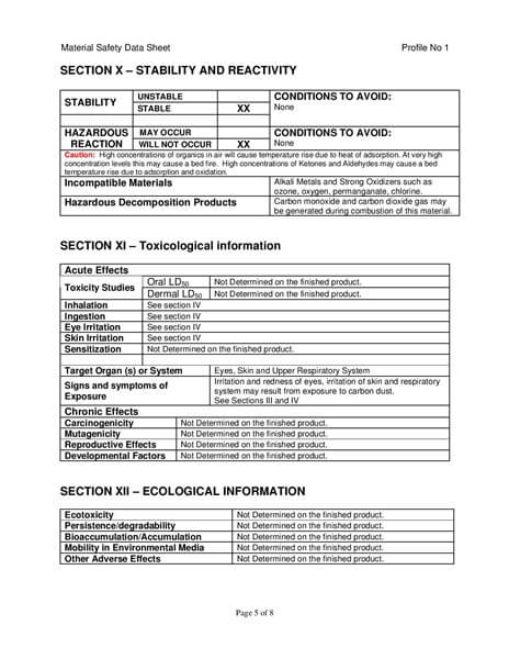 Material Safety Data Sheet (MSDS) Karbon Aktif Calgon CarbSorb 30