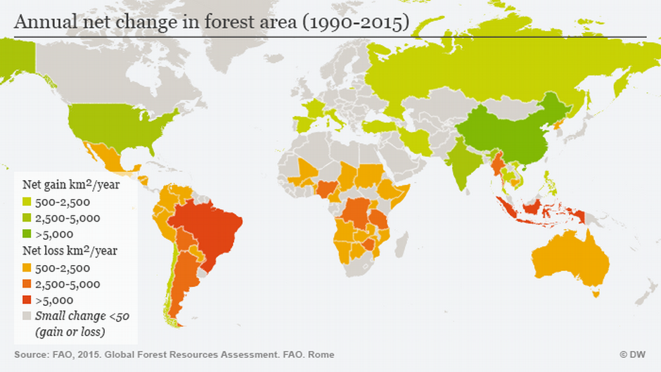 Annual net change in forest area (1990 - 2015)