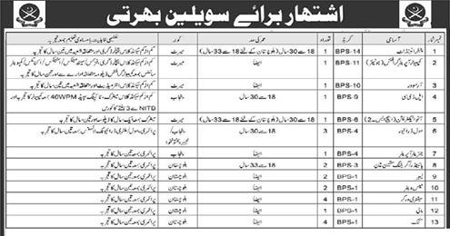 Pak Army Jobs 2019 Apply Now