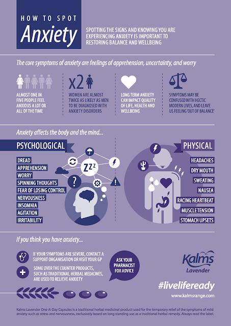 Kalms Lavender Infographic