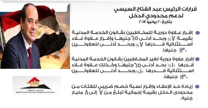 """قرارات الرئيس عبد الفتاح السيسى """" 7 قرارات جديدة لدعم محدودى الدخل بدءاً من يوليو 2017 """""""