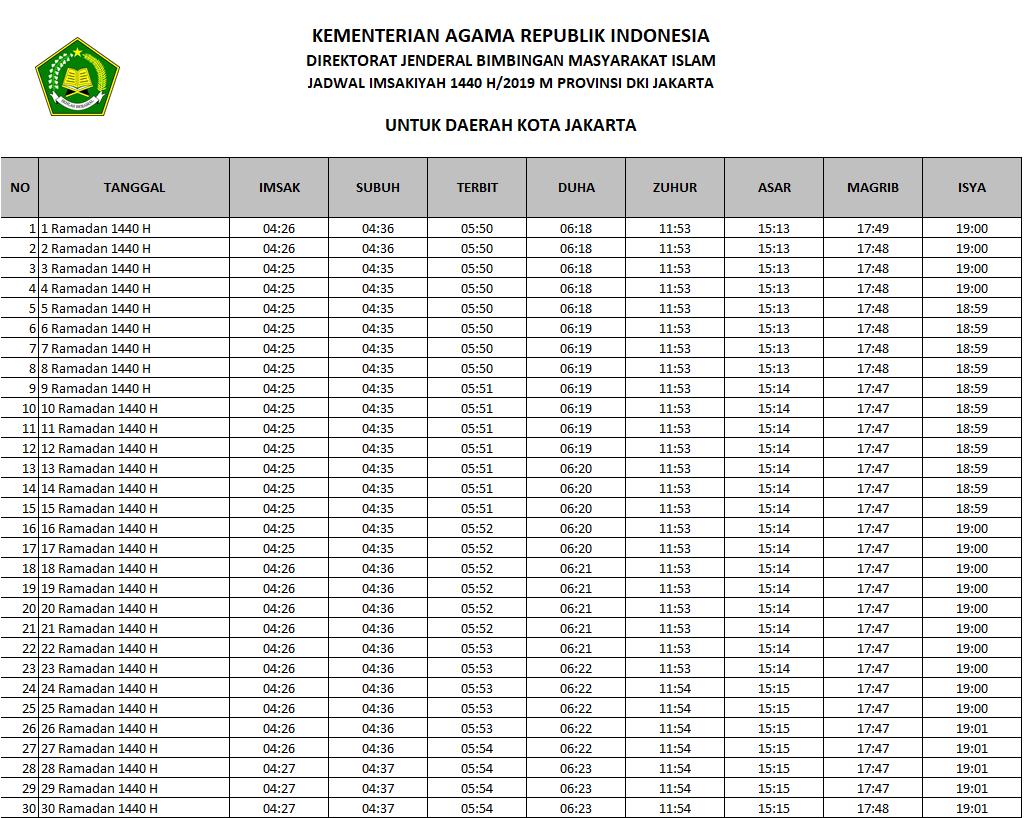 Jadwal Imsakiyah 2019 DKI Jakarta - IT SOLUTION SHARING ...
