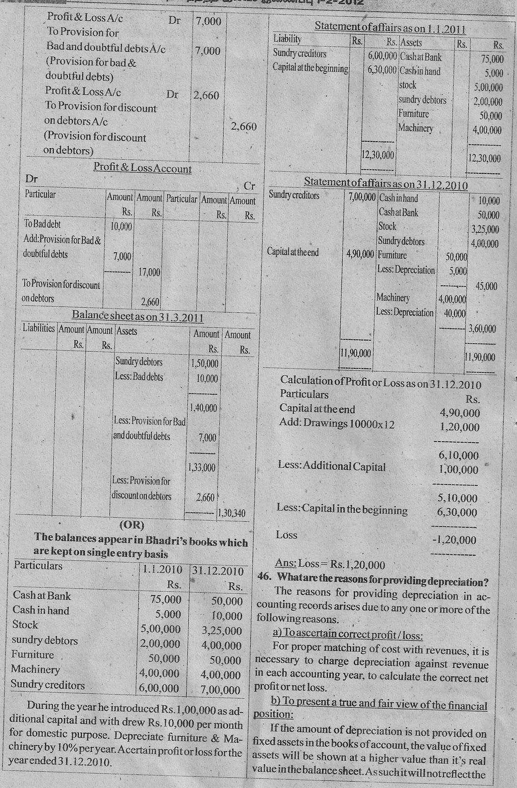 TAMILNADU GOVT JOBS : sslc question paper for science I