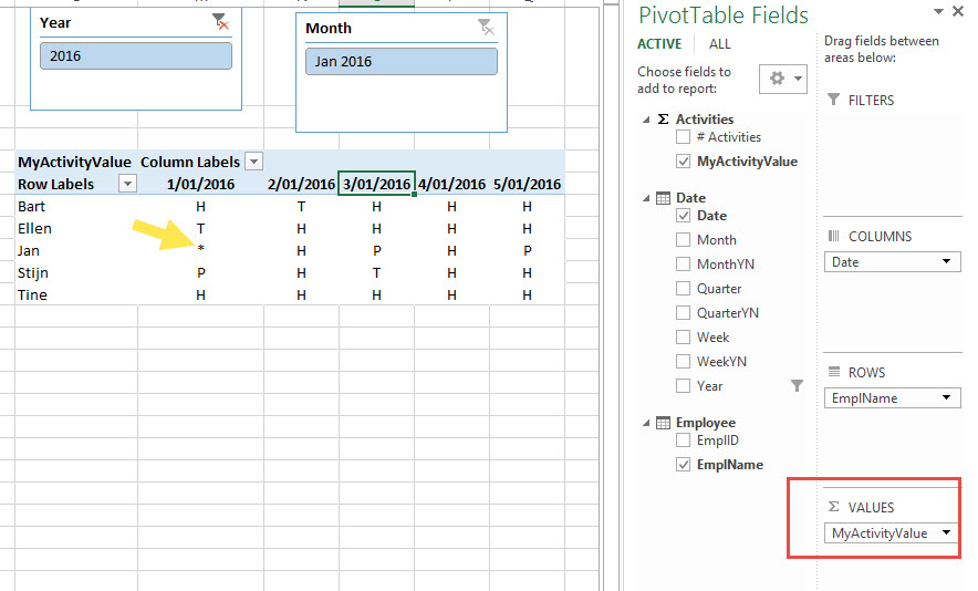 Displaying non numeric values as measures in your pivot