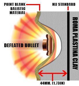 Penembusan pada rompi anti peluru